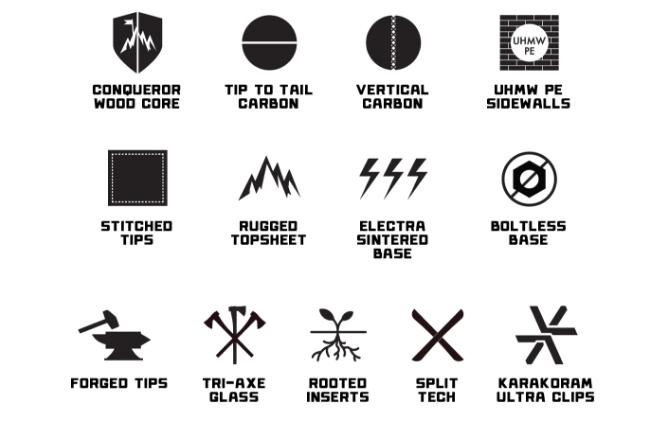 10-techsymbole