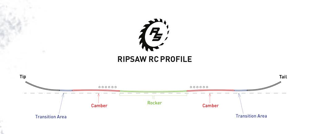 Ripsaw_RC_21-22
