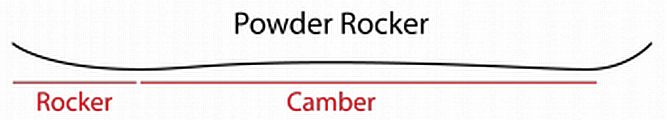 powder-rocker_6_left