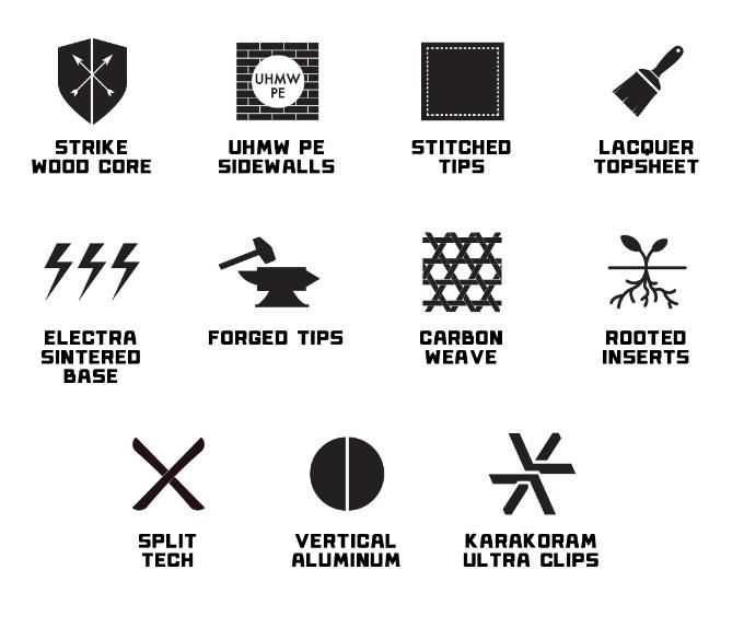 carbon-symbole