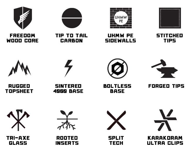 riva-tech-sym
